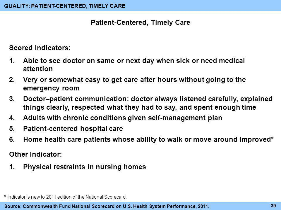 Patient-Centered, Timely Care
