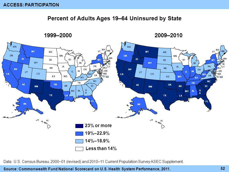 Percent of Adults Ages 19–64 Uninsured by State