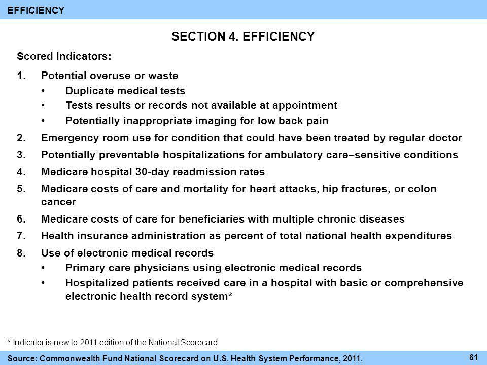 SECTION 4. EFFICIENCY Scored Indicators: Potential overuse or waste