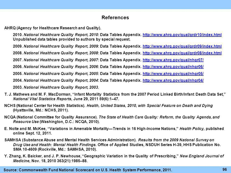 References AHRQ (Agency for Healthcare Research and Quality).