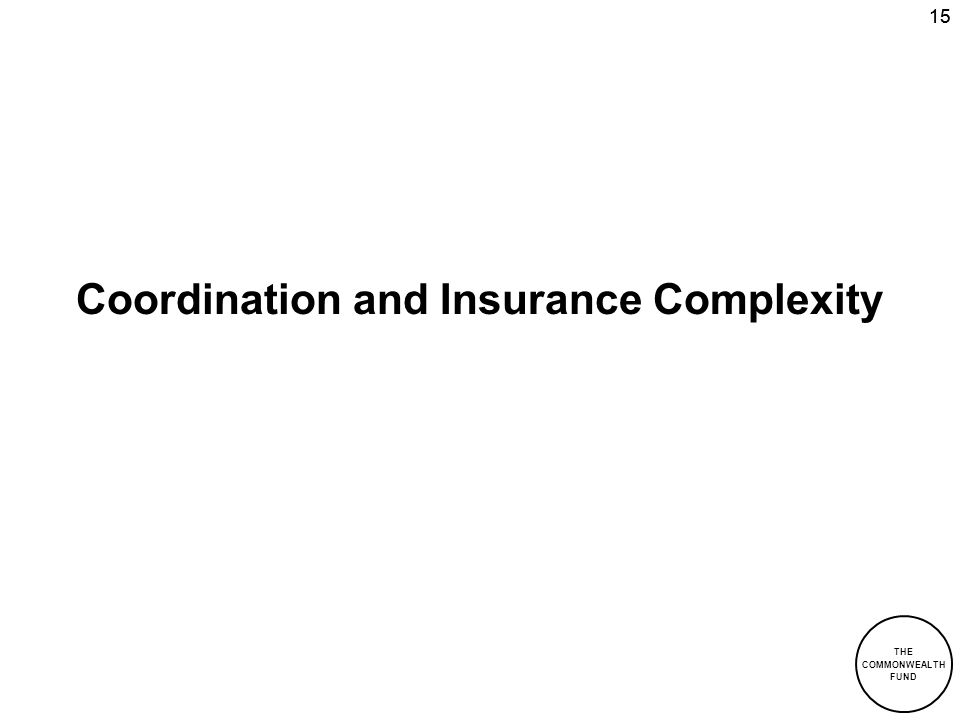 Coordination and Insurance Complexity