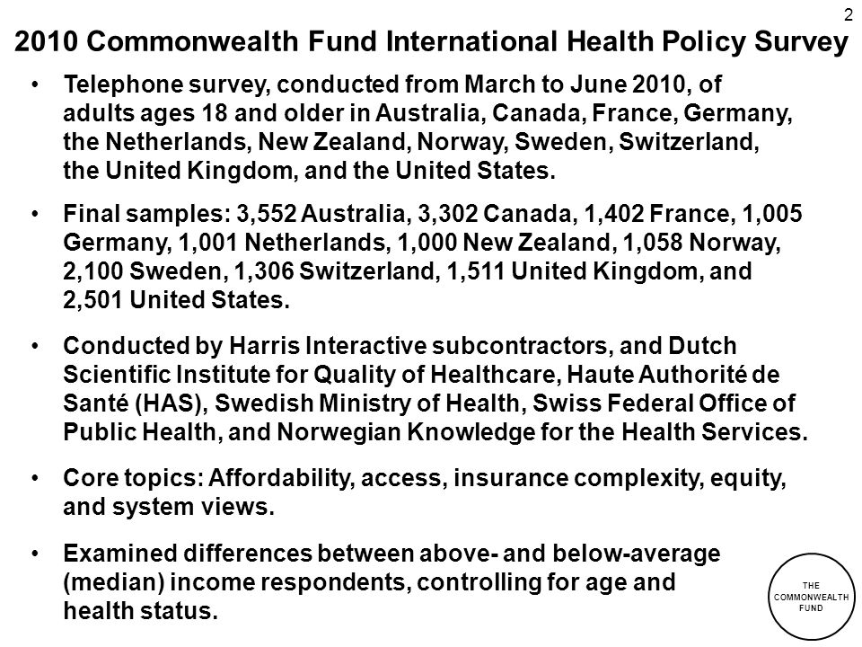 2010 Commonwealth Fund International Health Policy Survey