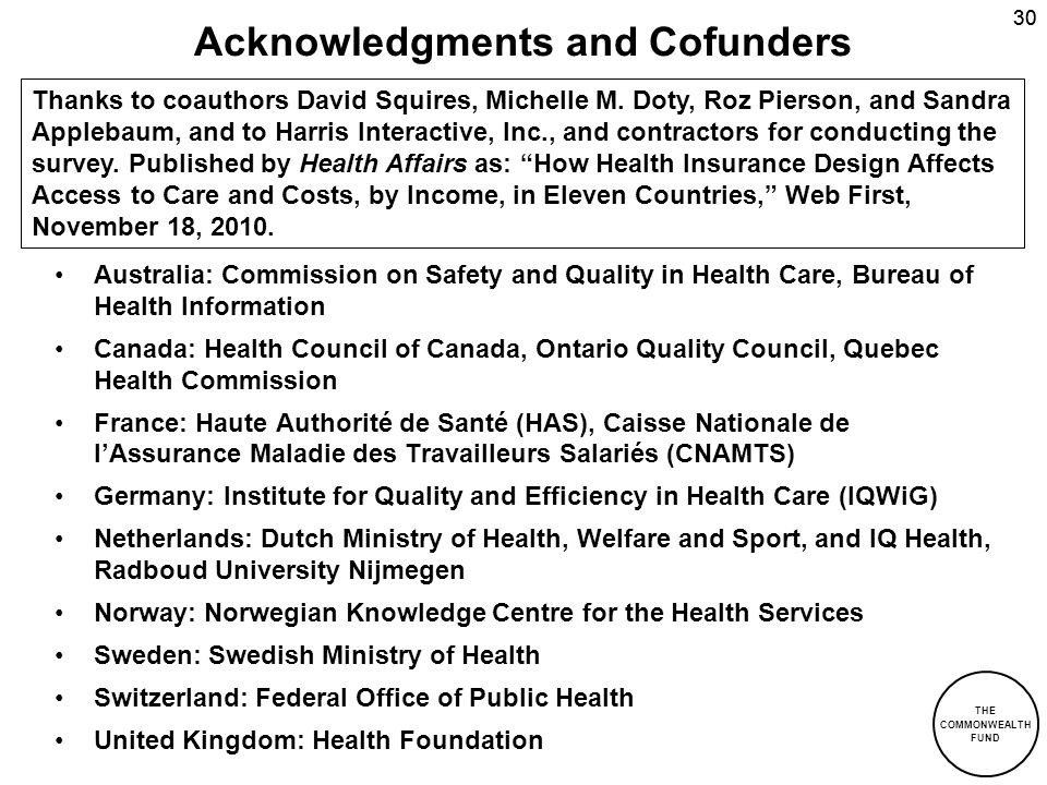 Acknowledgments and Cofunders