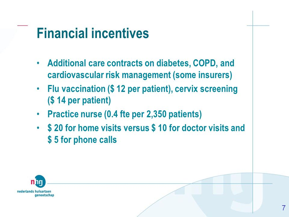 Financial incentives Additional care contracts on diabetes, COPD, and cardiovascular risk management (some insurers)