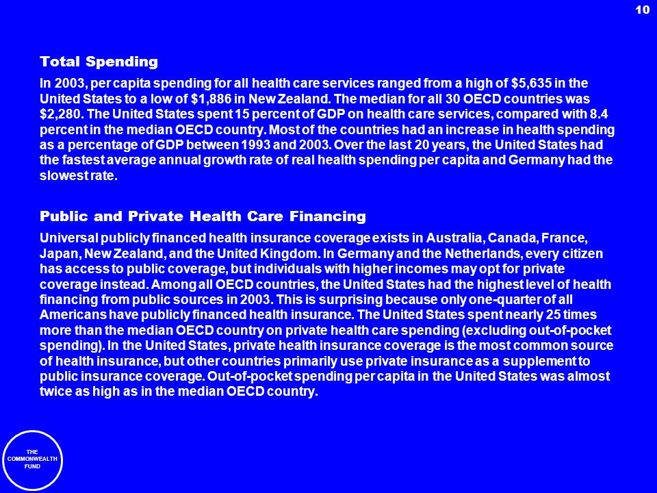 Public and Private Health Care Financing