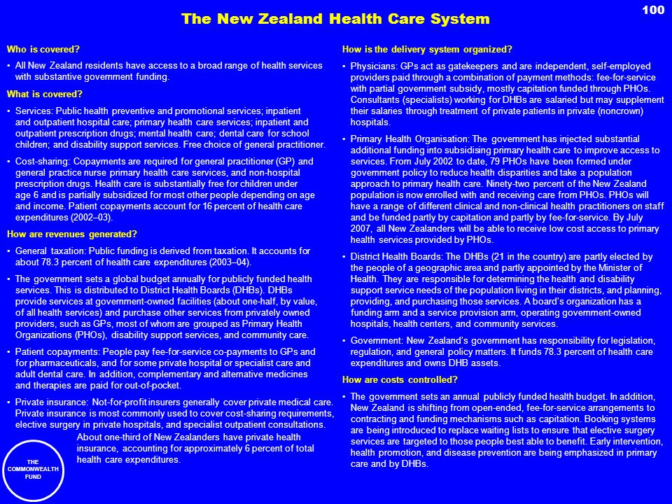 The New Zealand Health Care System