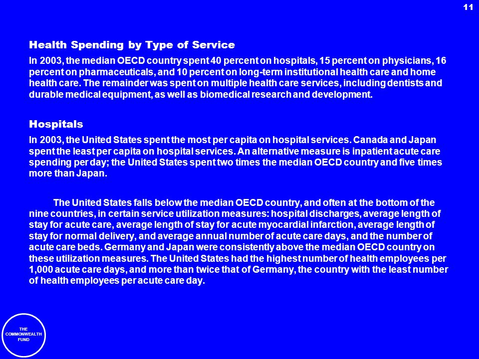 Health Spending by Type of Service