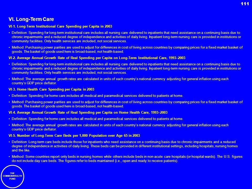 VI. Long-Term Care VI-1. Long-Term Institutional Care Spending per Capita in 2003.