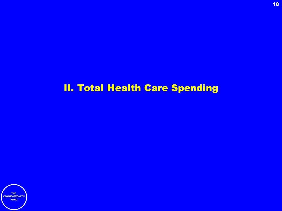 II. Total Health Care Spending