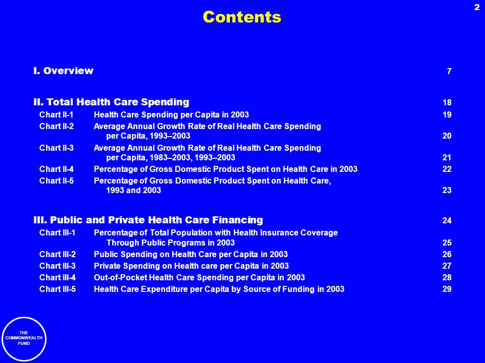 Contents I. Overview 7 II. Total Health Care Spending 18