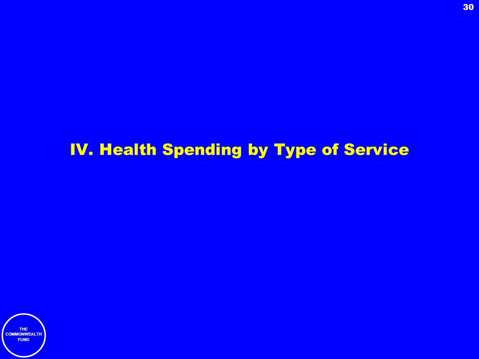 IV. Health Spending by Type of Service