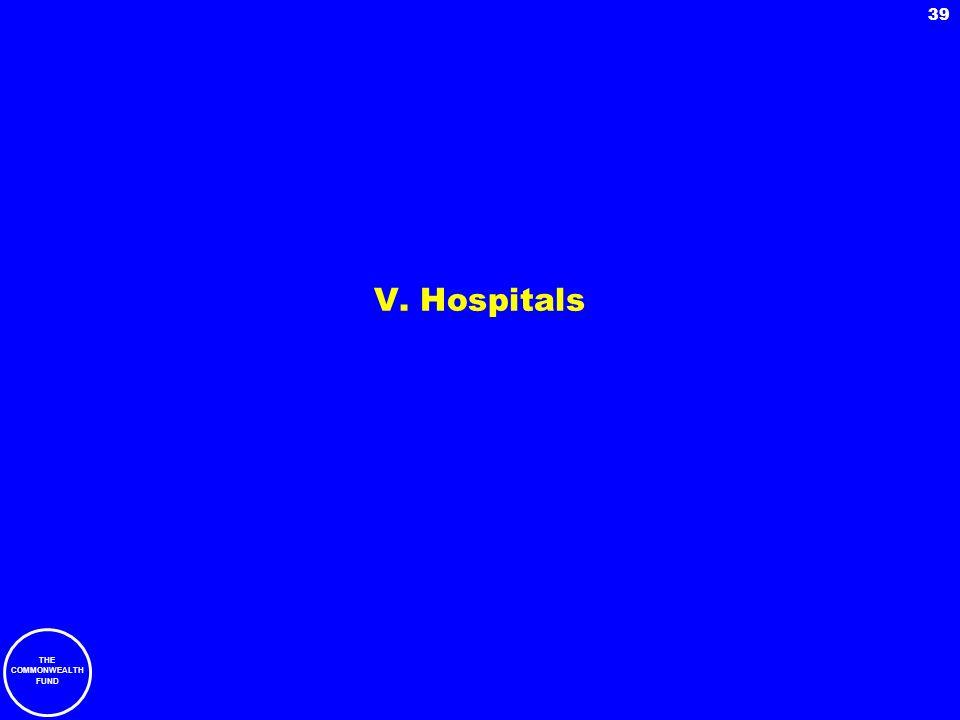 V. Hospitals