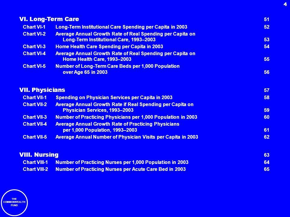 VI. Long-Term Care 51 VII. Physicians 57 VIII. Nursing 63