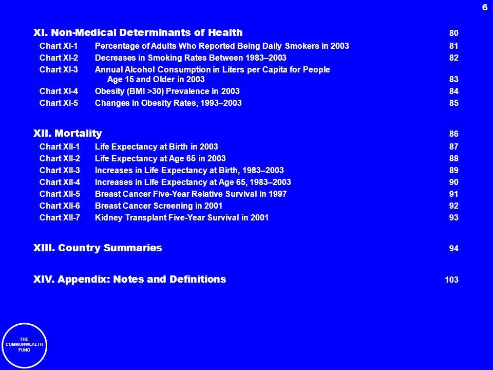 XI. Non-Medical Determinants of Health 80