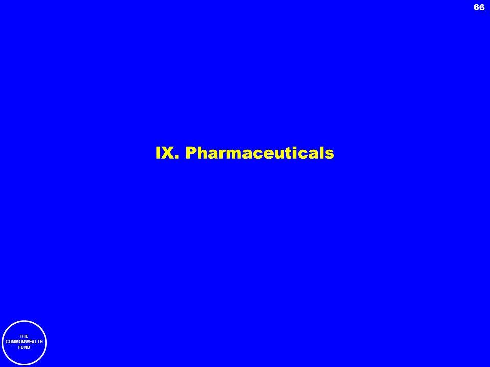 IX. Pharmaceuticals