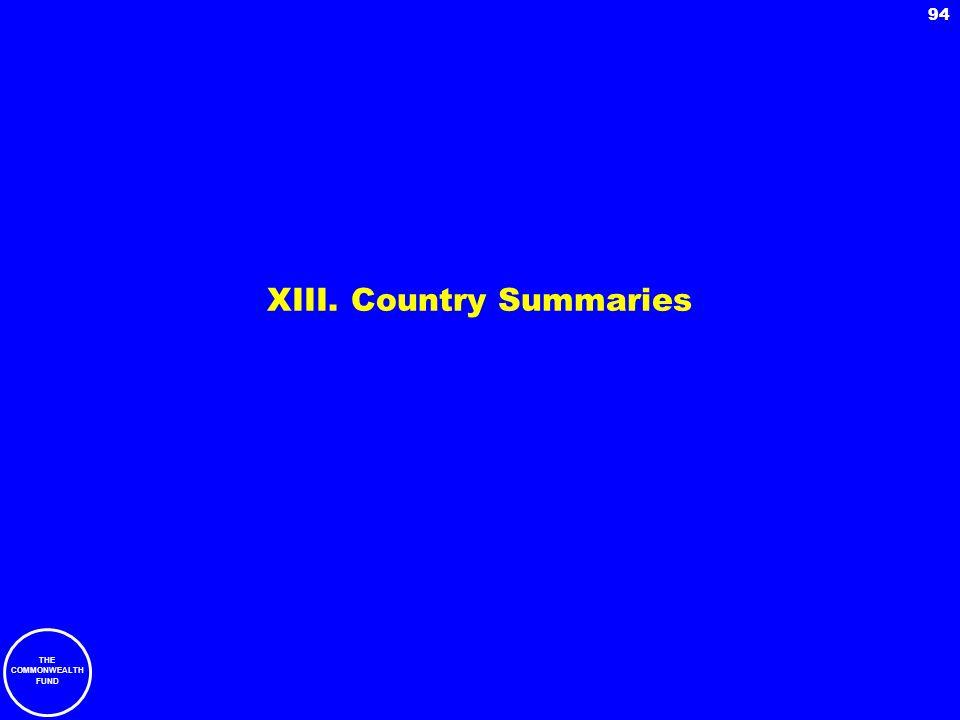XIII. Country Summaries