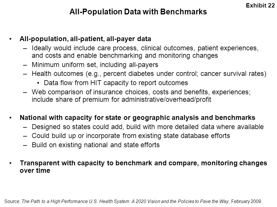 All-Population Data with Benchmarks