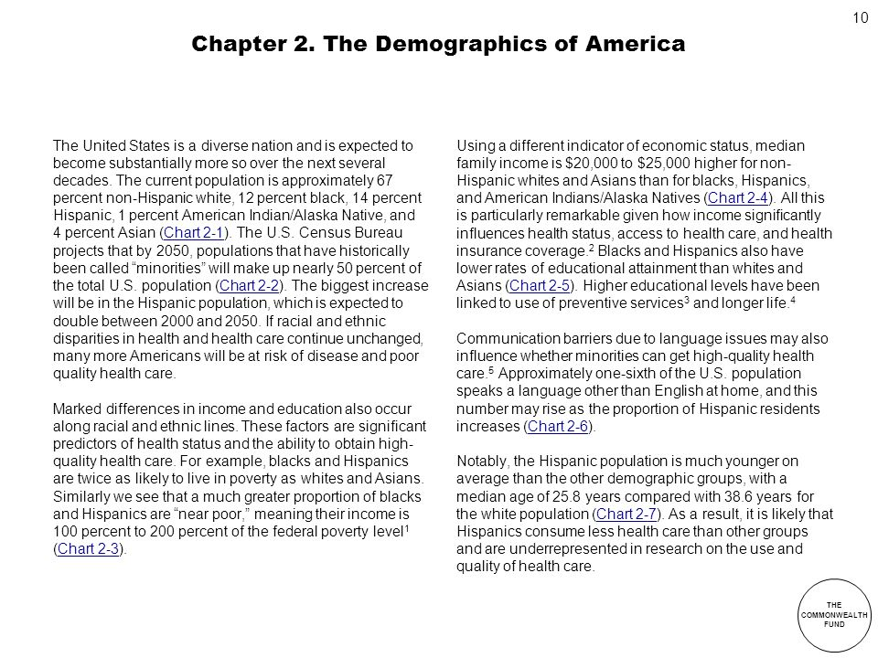 Chapter 2. The Demographics of America