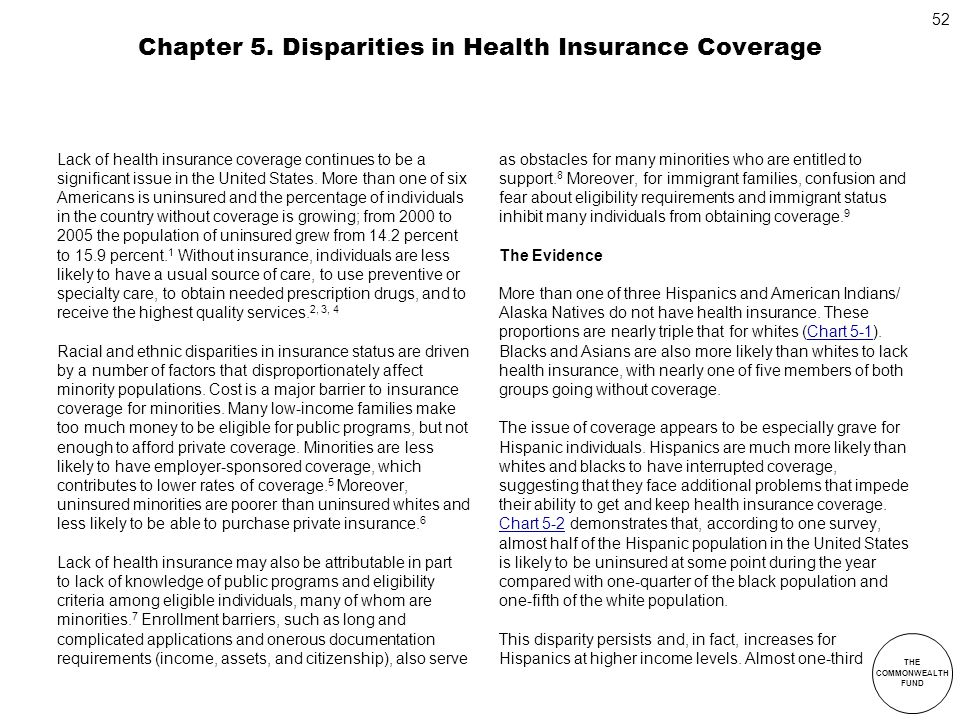Chapter 5. Disparities in Health Insurance Coverage