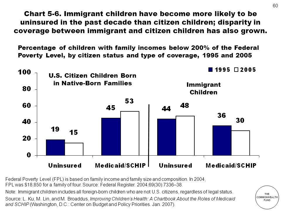 U.S. Citizen Children Born in Native-Born Families