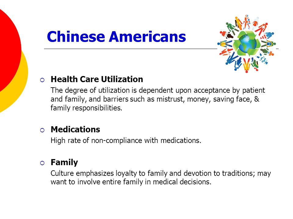 Chinese Americans Health Care Utilization Medications Family
