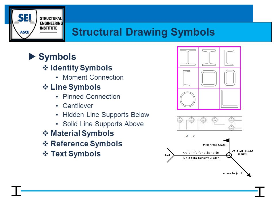 Structural Engineering Symbols : Reading structural drawings ppt video online download