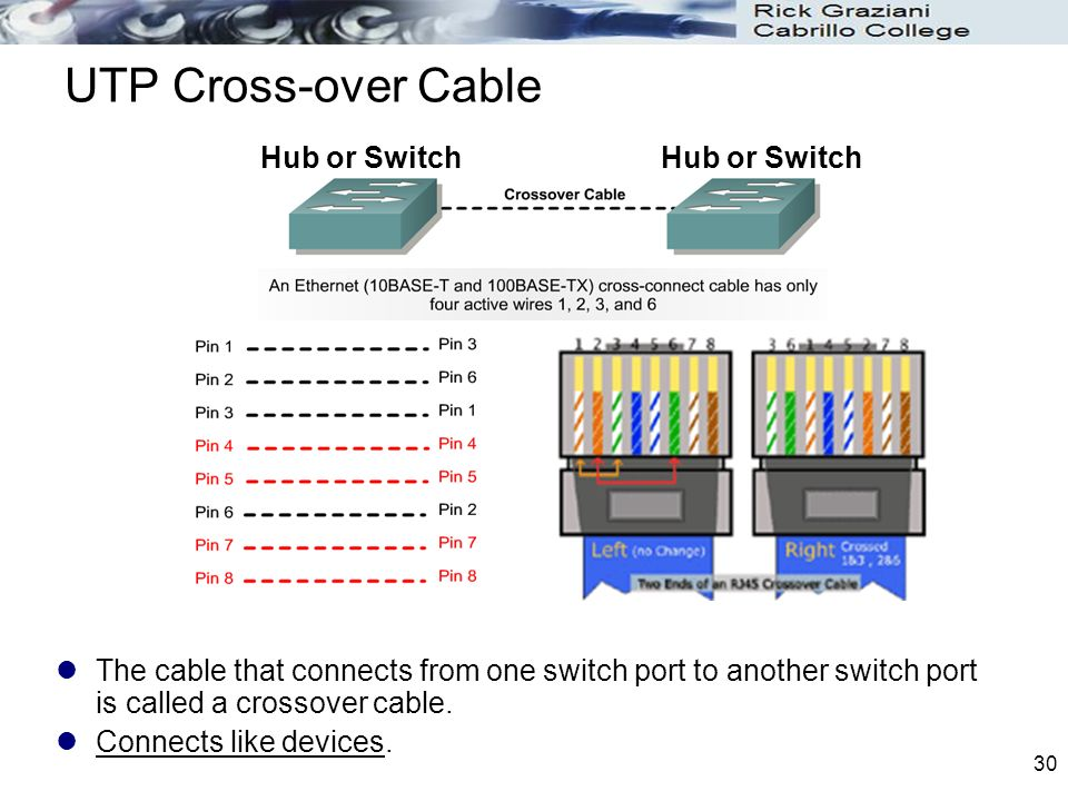 Ethernet Hub Wiring Diagram : Chapter ethernet part ppt video online download