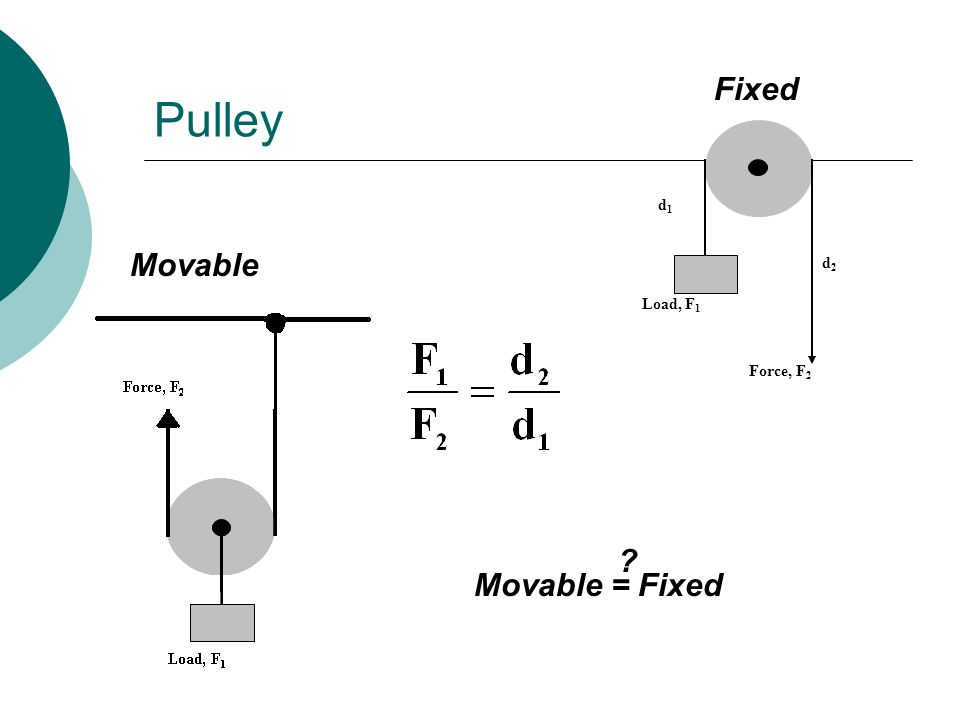 Fixed Pulley Equation : Math of simple machines ppt download
