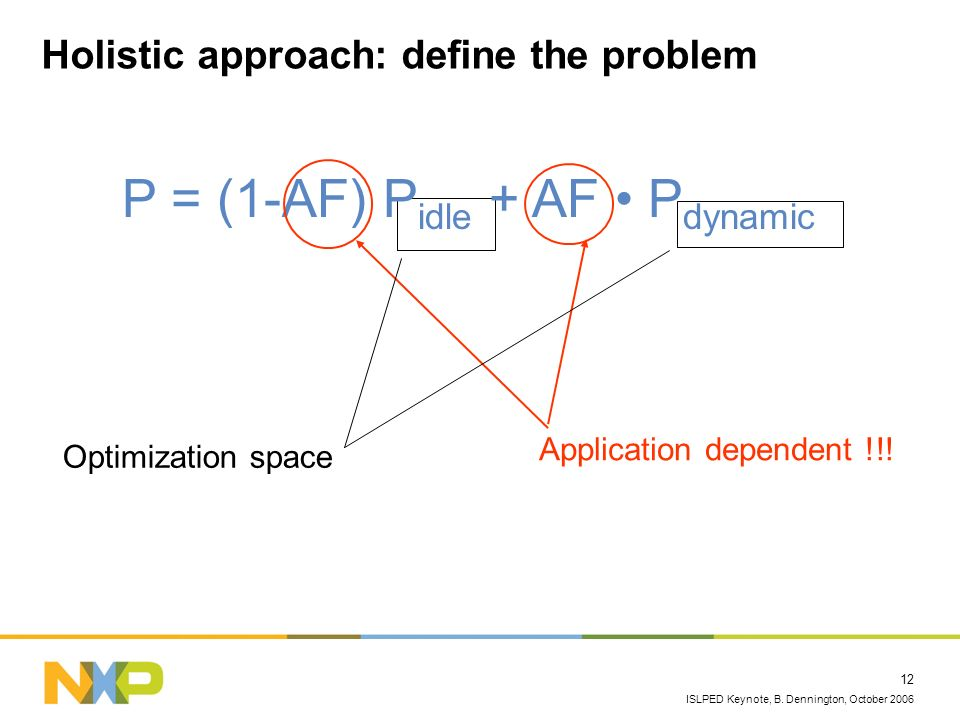 Holistic approach: define the problem