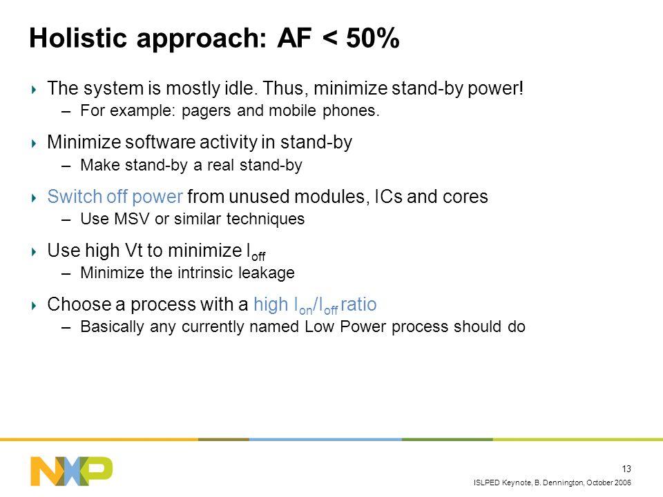 Holistic approach: AF < 50%