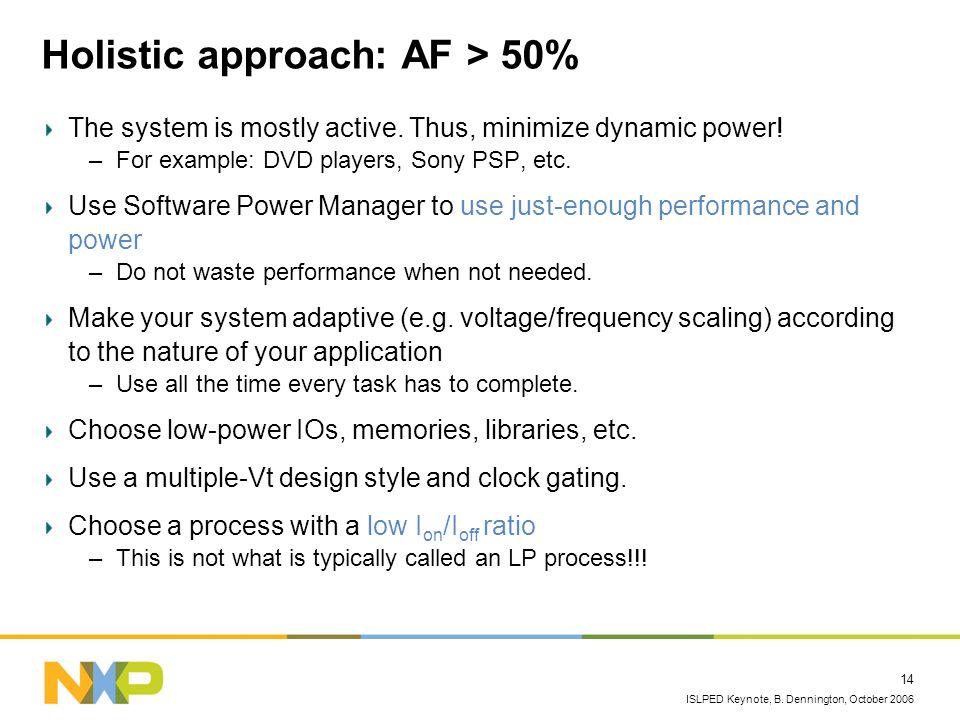 Holistic approach: AF > 50%