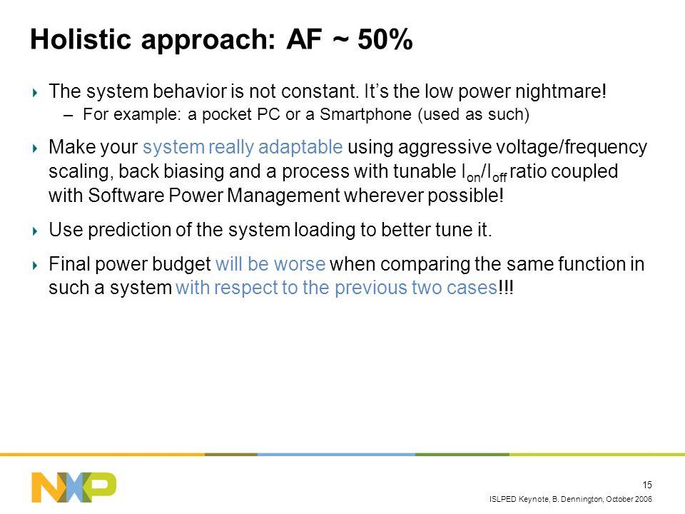 Holistic approach: AF ~ 50%