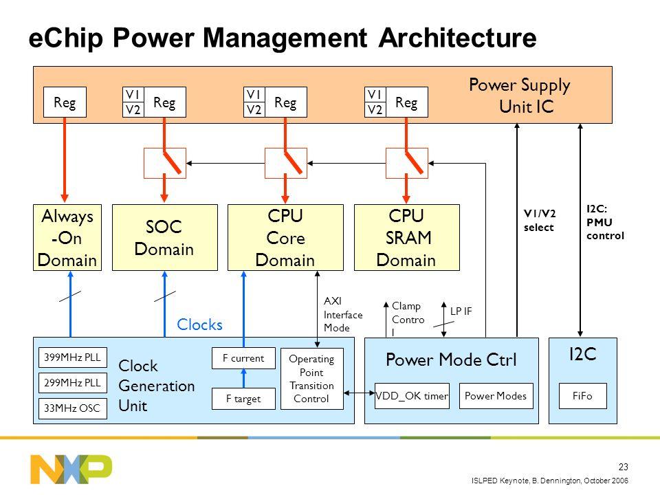 eChip Power Management Architecture