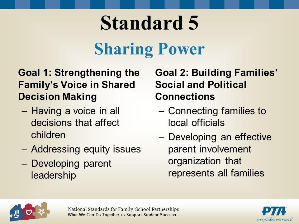 Standard 5 Sharing Power