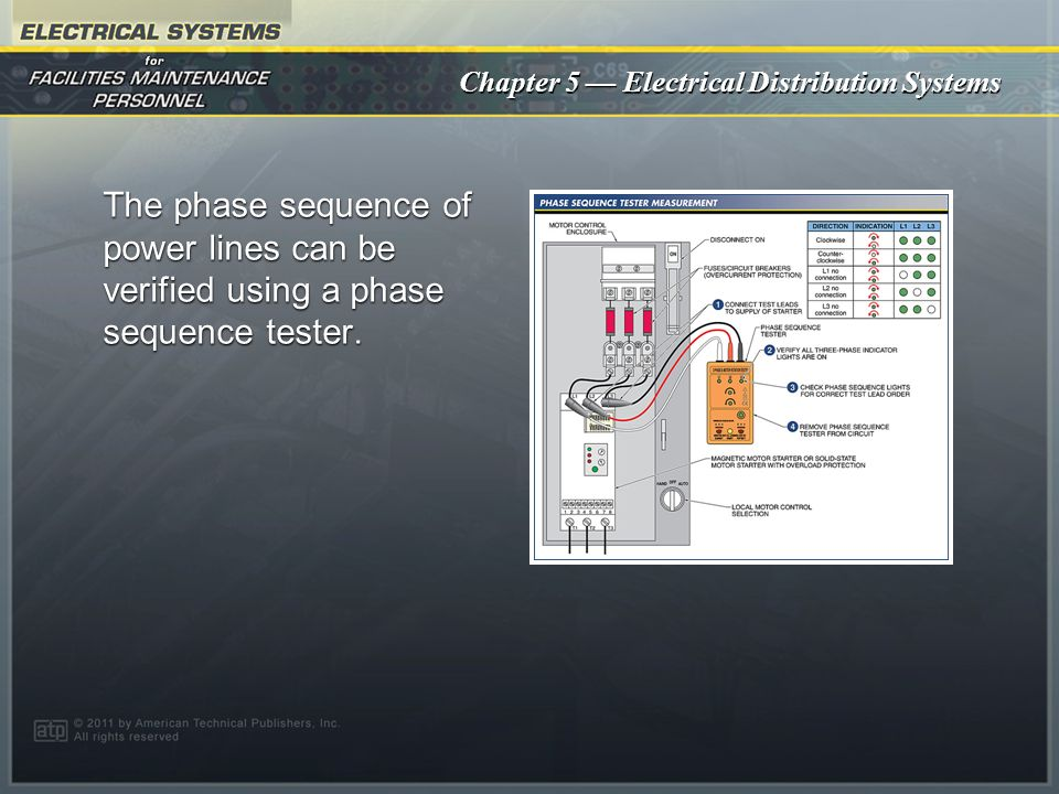Electrical distribution systems ppt download the phase sequence of power lines can be verified using a phase sequence tester sciox Gallery