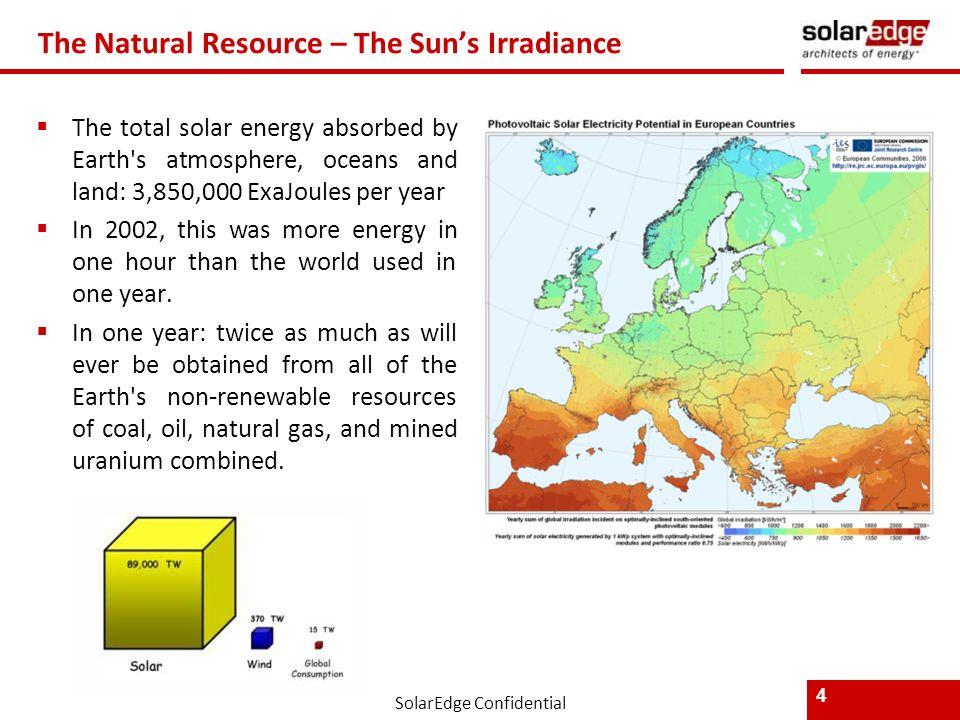 Solaredge Confidential Ppt Download