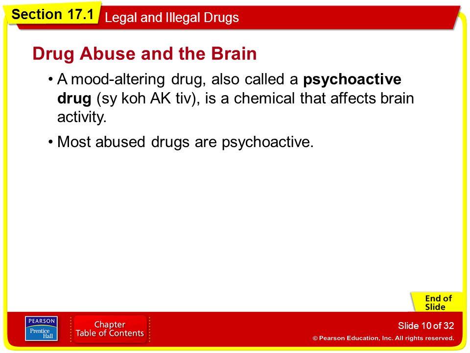Do brain enhancement pills really work photo 3