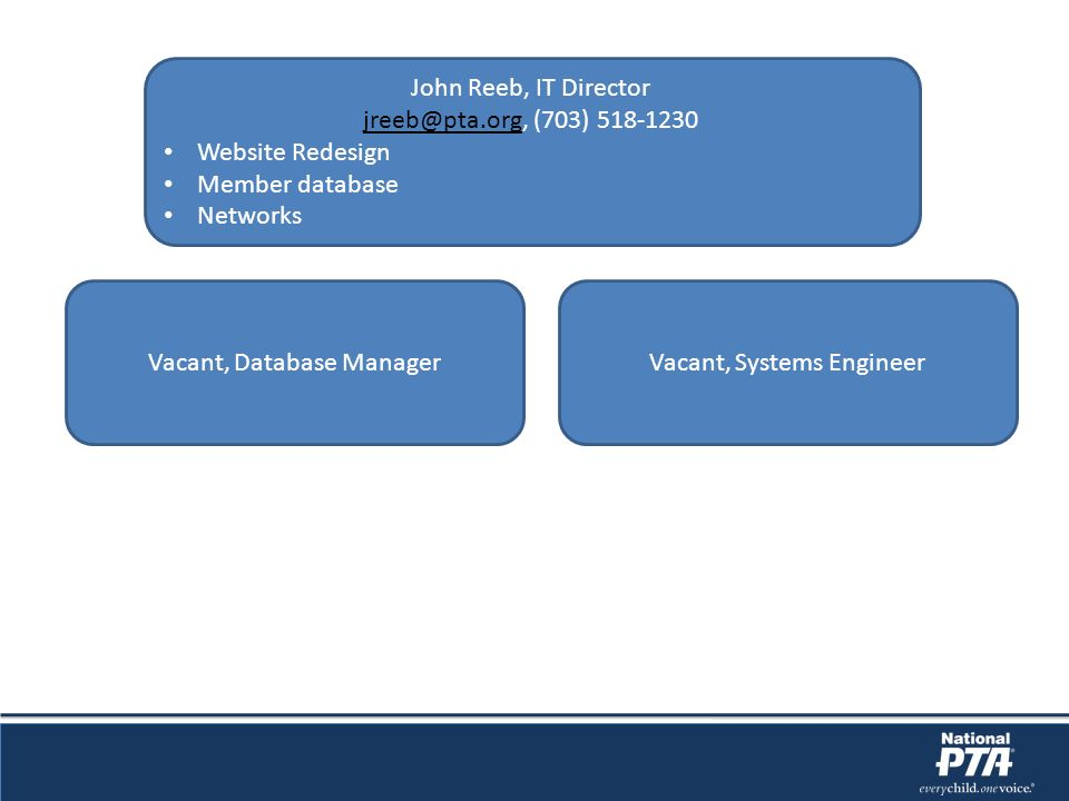 Vacant, Database Manager Vacant, Systems Engineer