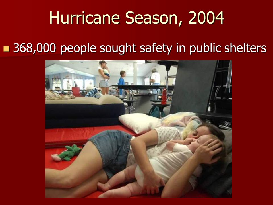 Hurricane Season, 2004 368,000 people sought safety in public shelters