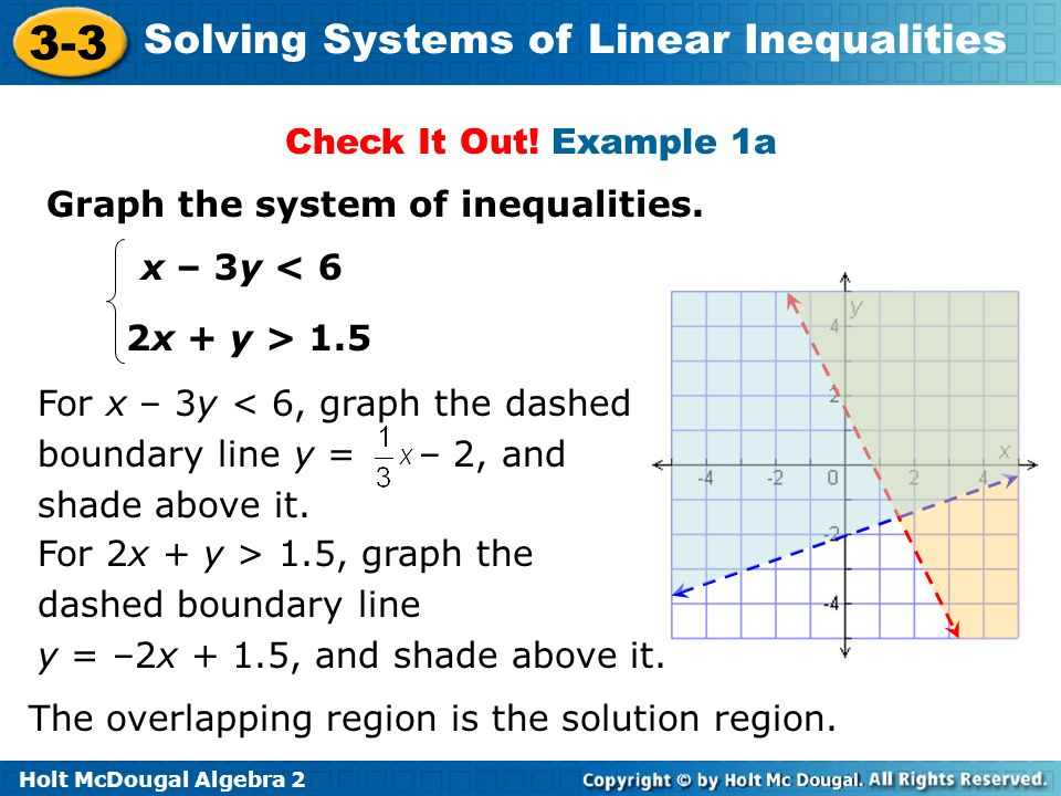 Check It Out! Example 1a Graph the system of inequalities. x – 3y < 6. 2x + y > 1.5.