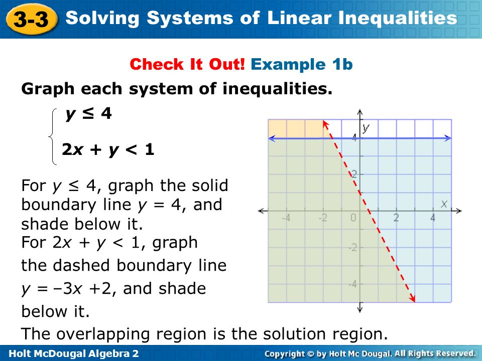 Check It Out! Example 1b Graph each system of inequalities. y ≤ 4. 2x + y < 1. For y ≤ 4, graph the solid boundary line y = 4, and shade below it.