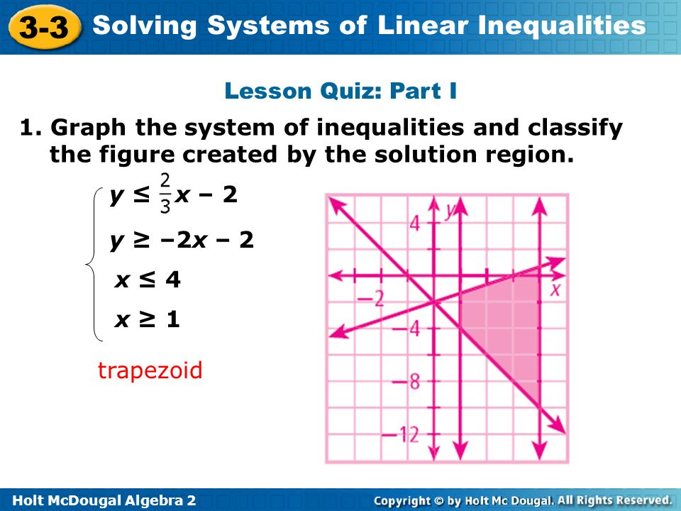 Lesson Quiz: Part I 1. Graph the system of inequalities and classify the figure created by the solution region.