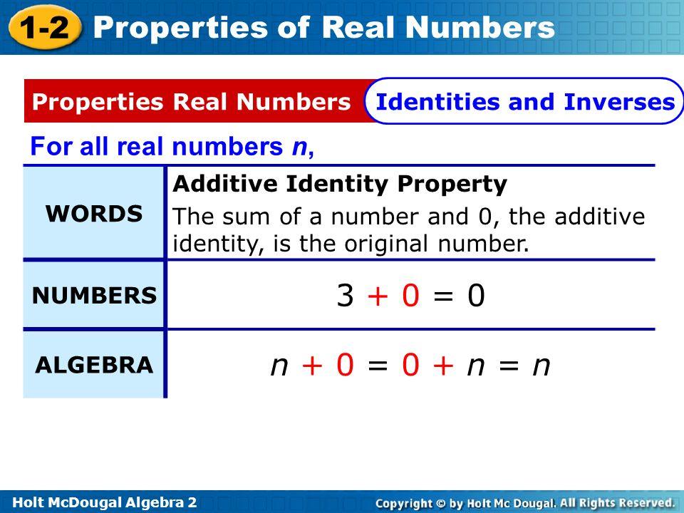 3 + 0 = 0 n + 0 = 0 + n = n For all real numbers n, WORDS