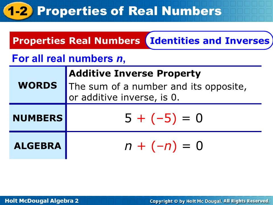 5 + (–5) = 0 n + (–n) = 0 For all real numbers n, WORDS