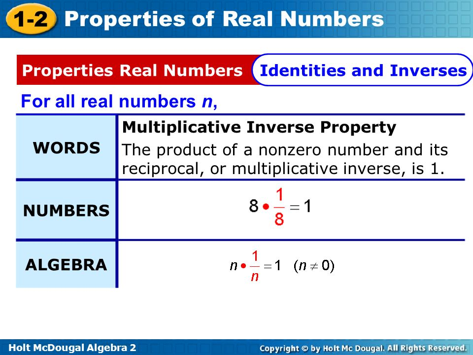 For all real numbers n, WORDS Multiplicative Inverse Property