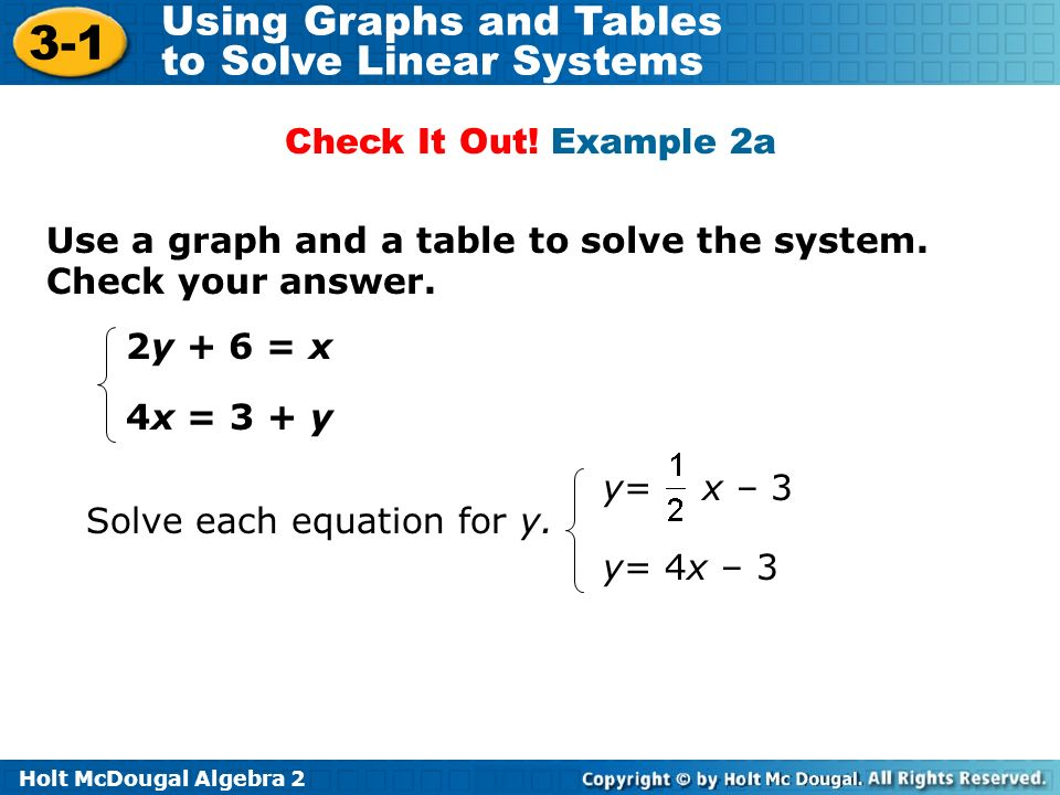 Check It Out! Example 2a Use a graph and a table to solve the system. Check your answer. 2y + 6 = x.