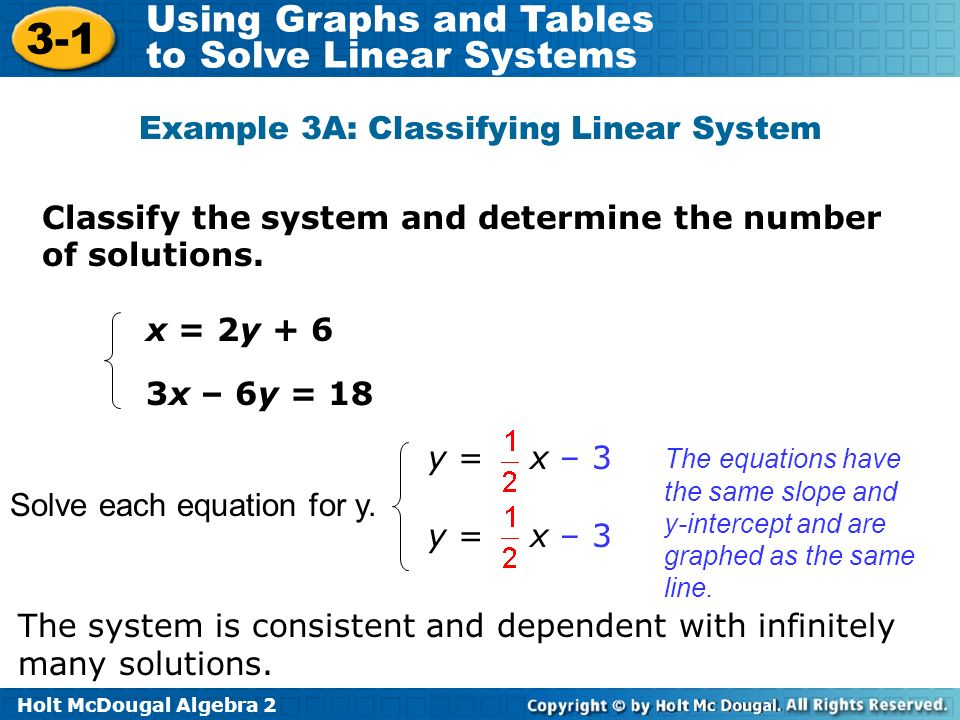 Example 3A: Classifying Linear System