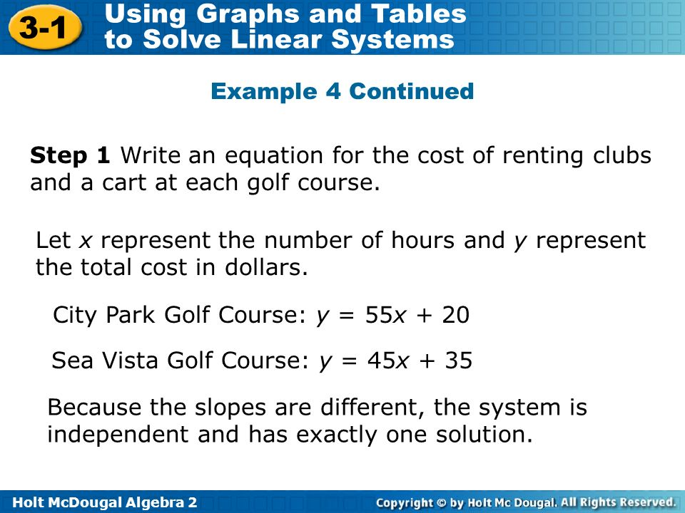 Example 4 Continued Step 1 Write an equation for the cost of renting clubs. and a cart at each golf course.