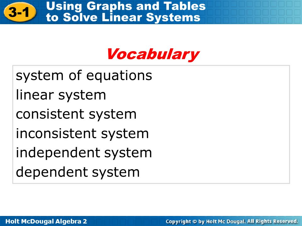 Vocabulary system of equations linear system consistent system