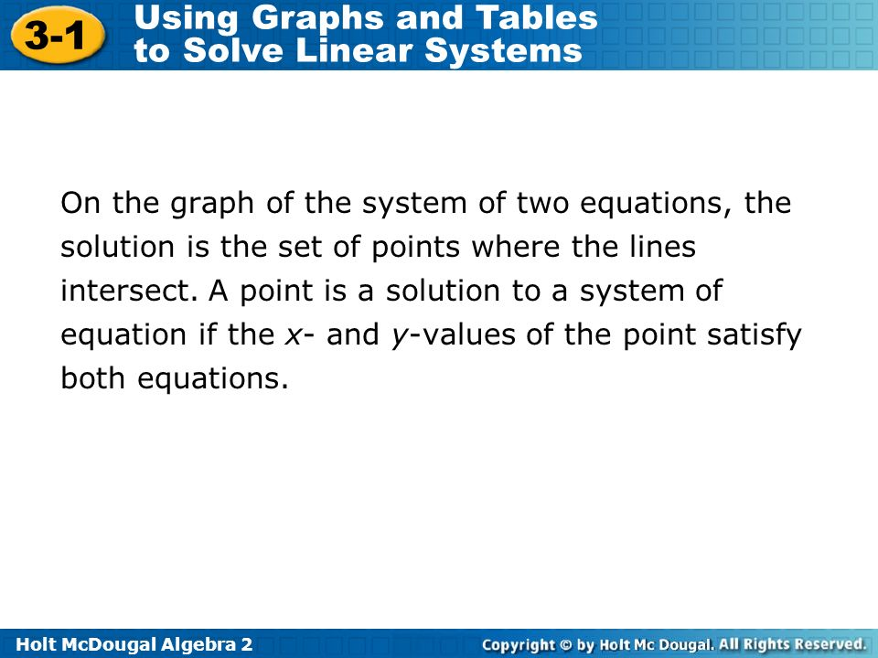On the graph of the system of two equations, the solution is the set of points where the lines intersect.